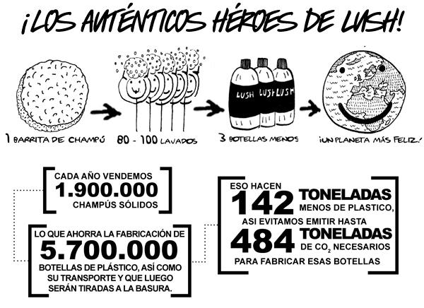 champús-sólidos-heroes